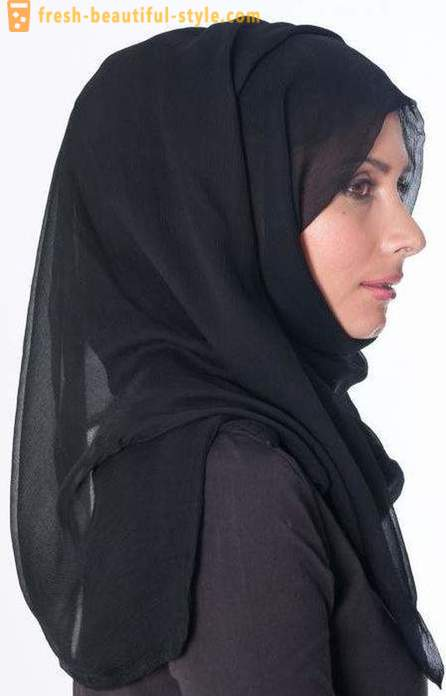 What is the veil? Women's outerwear in Muslim countries