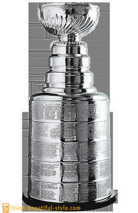 National Hockey League. Stanley Cup