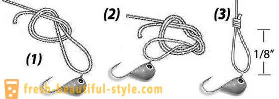 How to tie the jig correctly